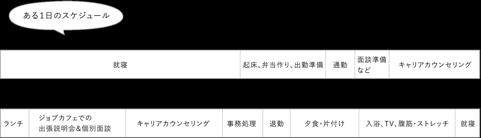 schedule02_aida